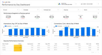 Access Google Surveys and Google Analytics 4 data in Data Studio
