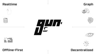 What is gun.js?