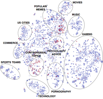Community Interaction and Conflict on the Web