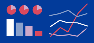 How to design data visualizations that are actually valuable