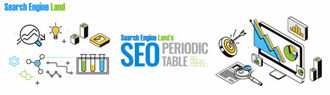 The Periodic Table of SEO Factors